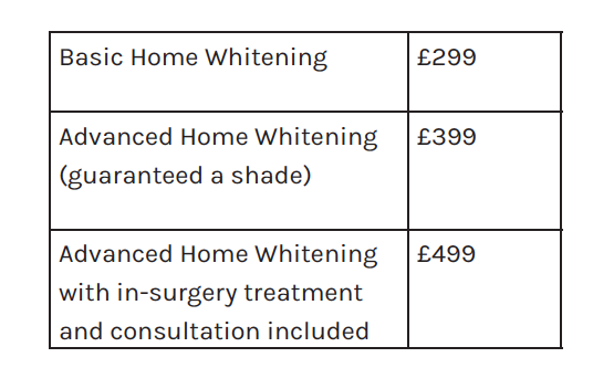 teeth whitening costs chart